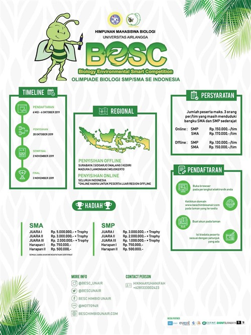 Biology Environment Smart Competition