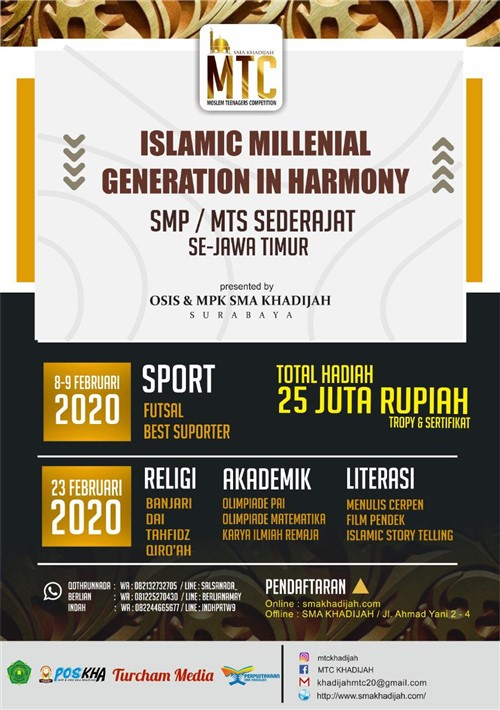 Islamic Millenial Generation in Harmony